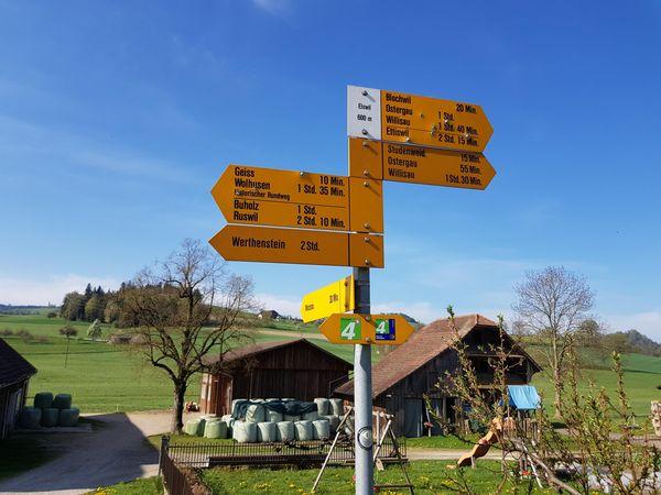 Jakobsweg von Werthenstein nach Willisau
